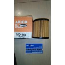 Фильтр масляный  BMW E46 1.6i-1.8i 06.01->     MD455  AL-CO